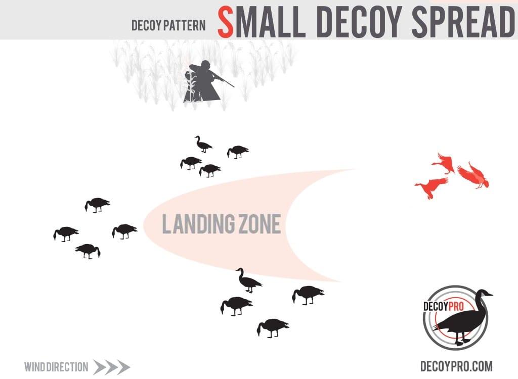 Best Small Goose Decoy Spread | Decoy Pro